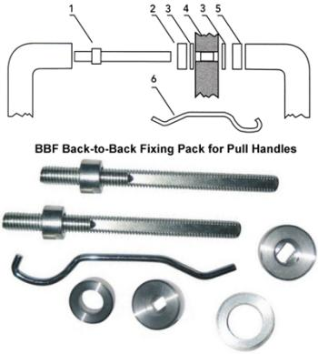 Back to Back Door Pull Handle Fixing Kit